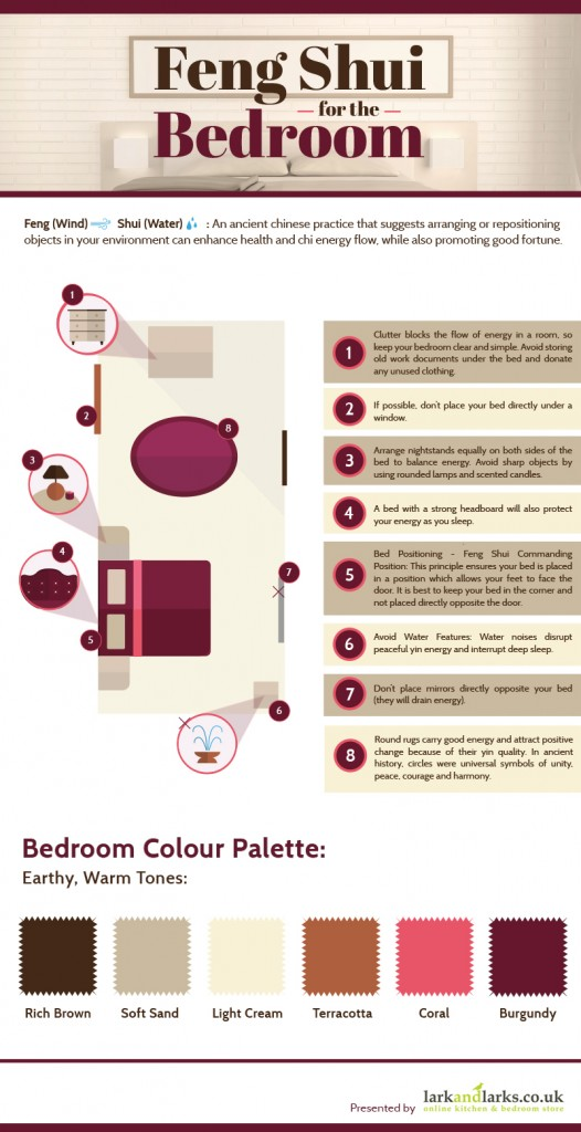 Feng Shui For The Bedroom Home Inspiration Blog