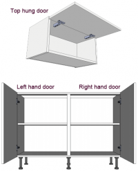 Left hand hinged, right hand hinged and top hinged kitchen cabinet doors