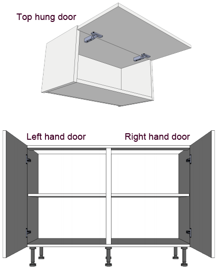 How To Measure Kitchen Bedroom Cabinet Doors