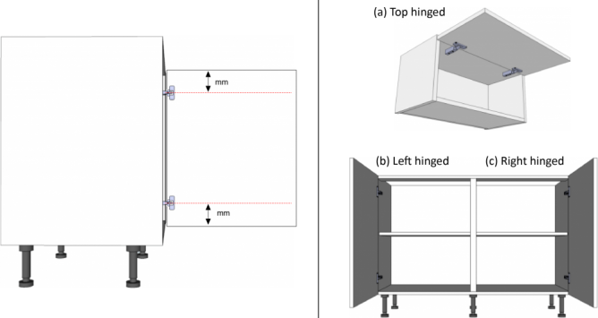 Diagram showing how to measure kitchen door hinges