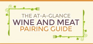 Wine and Meat Guide
