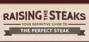Cooking the perfect steak guide image