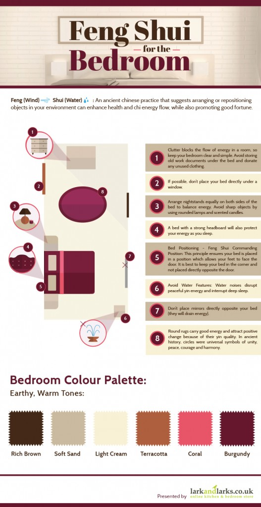 Feng Shui for bedrooms - Lark and Larks