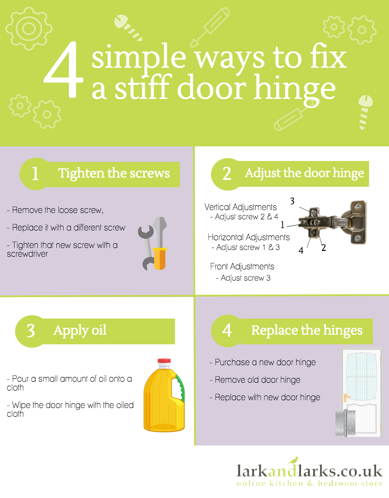 4 Ways to Fix a Stiff Door Hinge