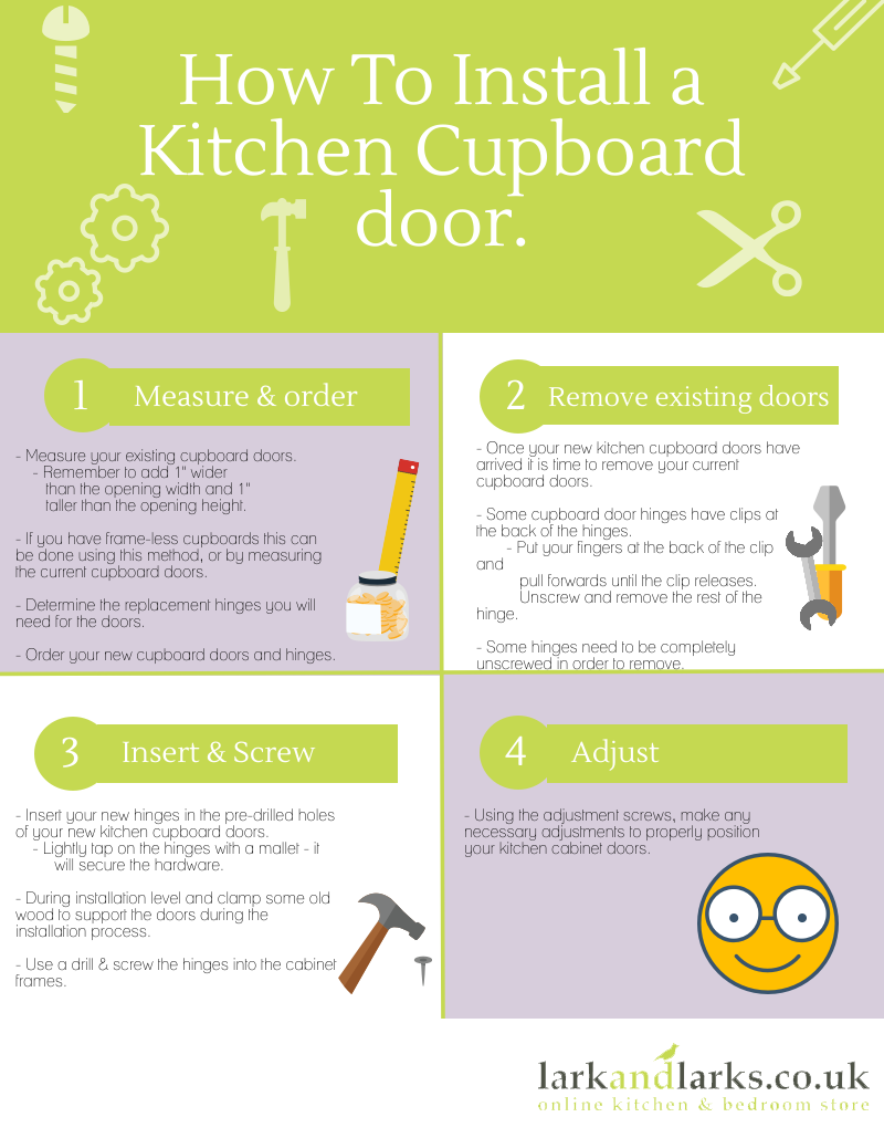 How to fix a cupboard door